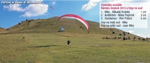 2013-hop-na-sud-paragliding-vysledky
